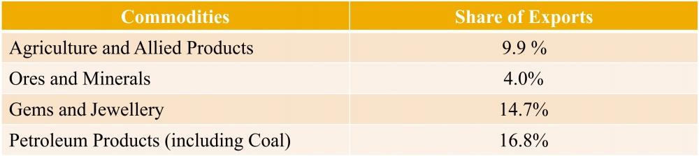 national fertilizer shares