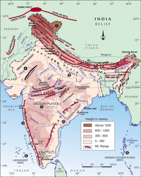 Class IX: Chapter 2 - Physical Features of India (Question & Answers)