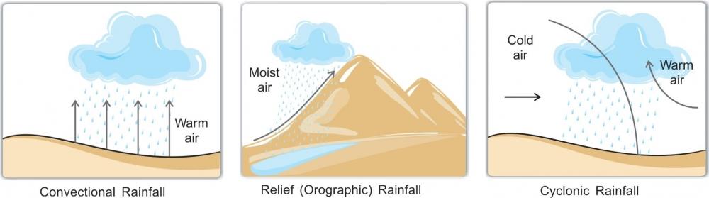 maximum air temp in bangalore